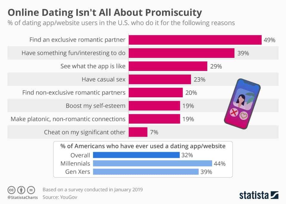 Dating-App Hittbergen Alter Cuckring