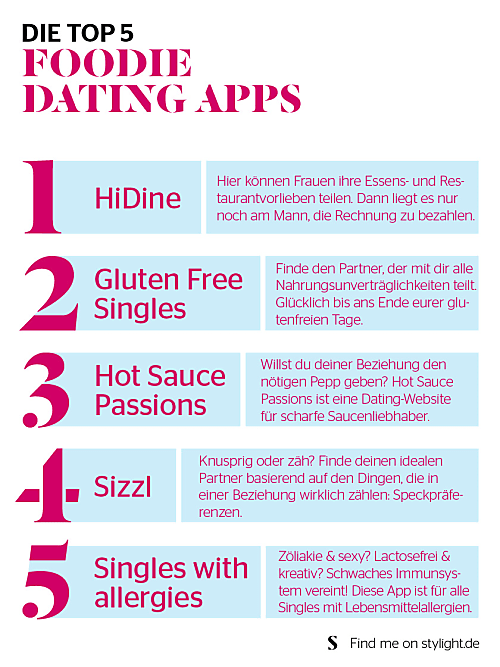 Online-Dating-Website im Auto outdor Ldk